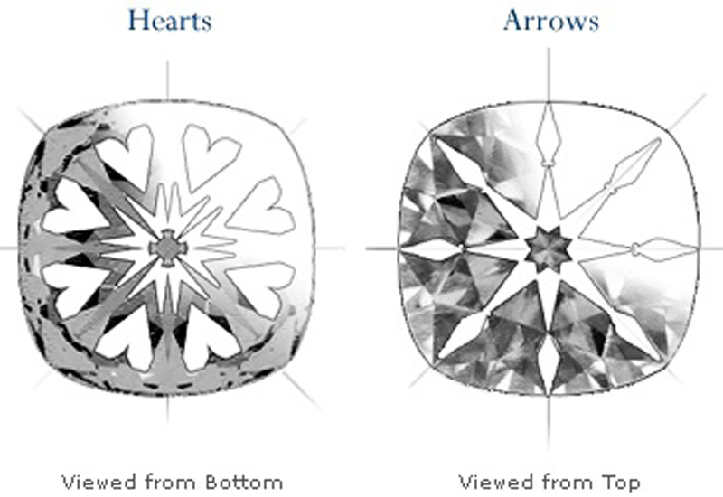 Blue-Nile-hearts-and-arrows.jpg