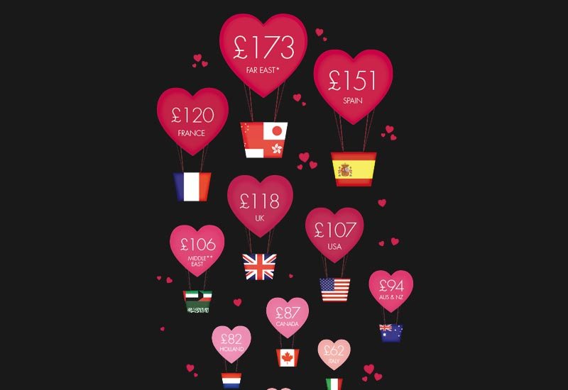 ValentinesDay_Infographic_Boticca_Feb12_Pounds.jpg