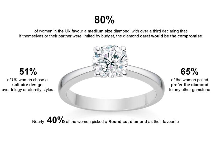 Vashi-engagement-ring.jpg