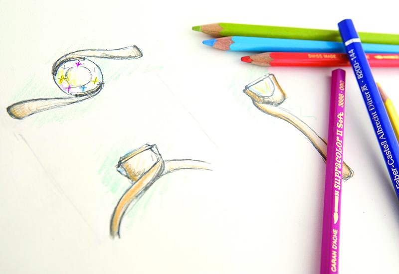 hk_sketching