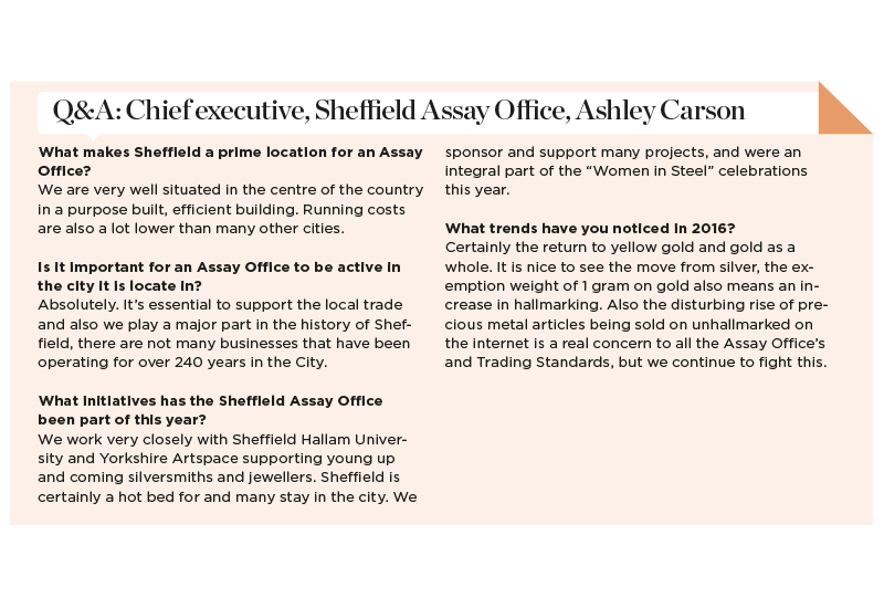 q-and-a-sheffield-assay-office