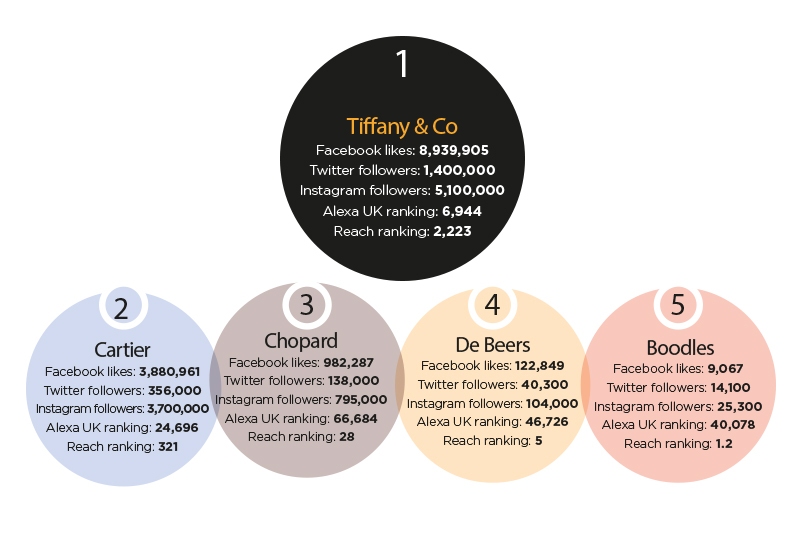 top5-luxury-brands