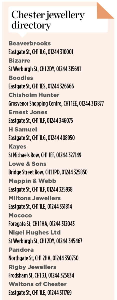 chester-jeweller-directory