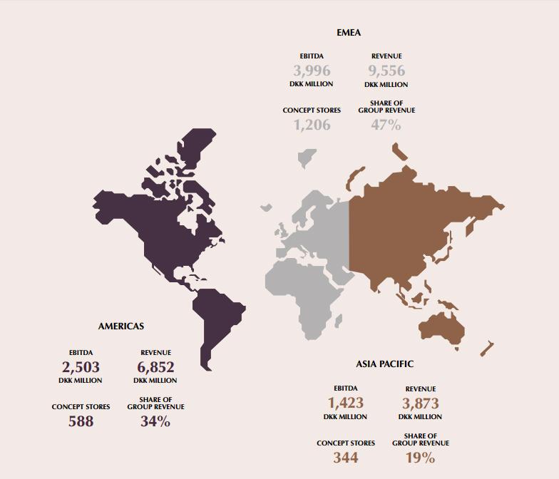Pandora revenue and store map