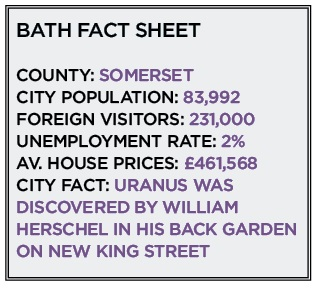 Bath facts