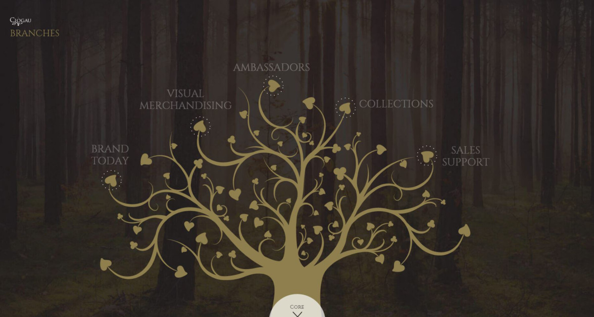 Clogau's 'Tree of Knowledge' helps staff understand the brand