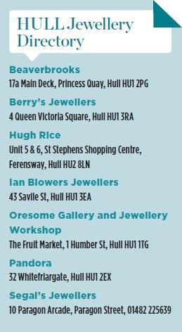 hull directory