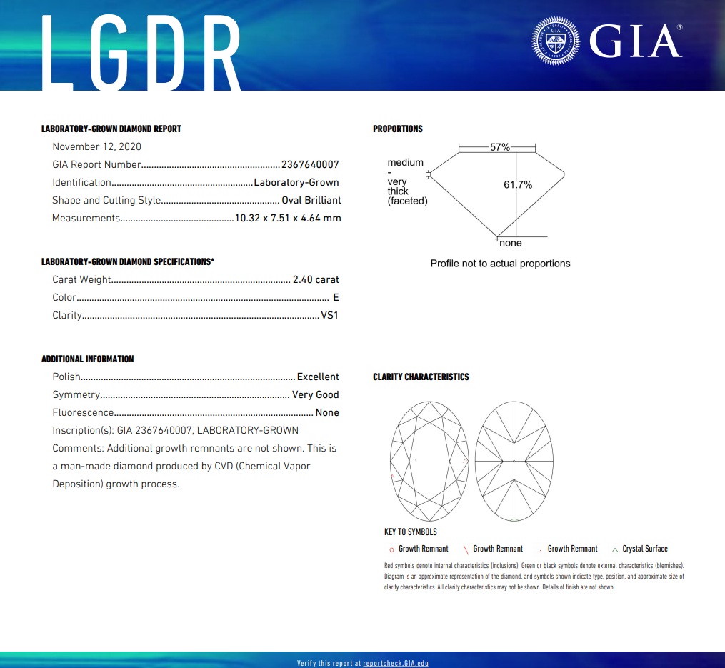 Green Rocks Created Diamonds becomes first in the world to offer full GIA report on lab-grown diamonds